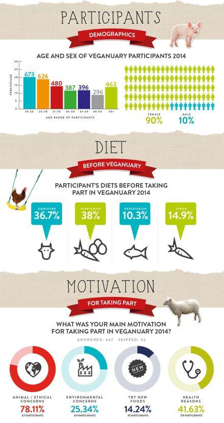 participants-diet