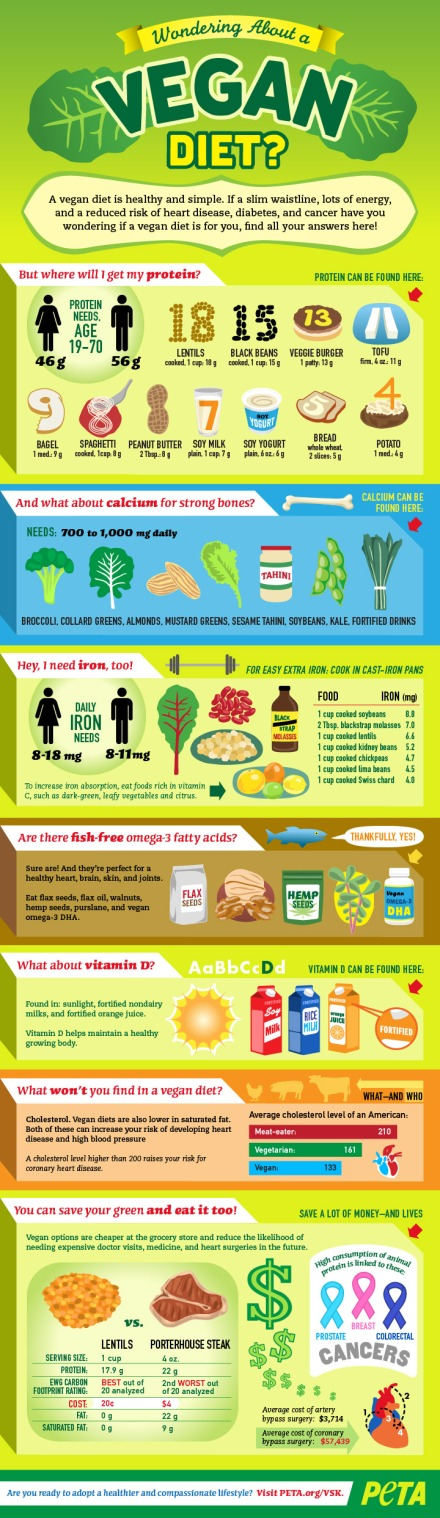 vegan_health_infographic